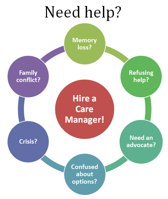 Need-Help-Contact-us